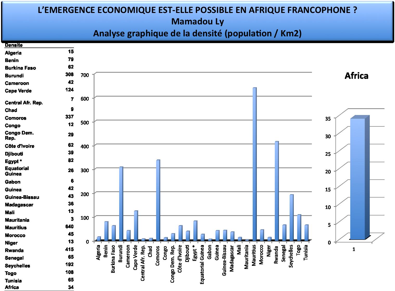 la francophonie en afrique pdf