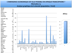 afrique densite